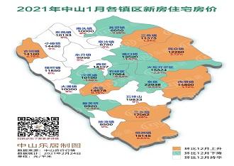 涨5.75%,古镇最高!中山最新房价地图曝光!