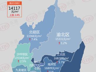 房价地图 5月重庆房价14117元/㎡!