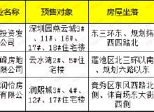 拿证速递丨云水湾、燕云城、熙悦九里获预售证 1142套房源入市